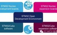 STM32开放式开发环境简介