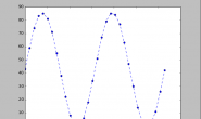 使用python生成正弦波数据
