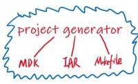 可以自动创建KEIL、IAR、makefile工程的工具