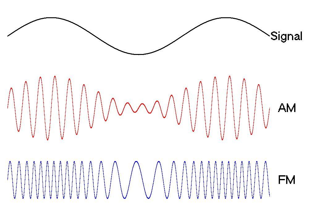 通俗讲解LORA中的跳频和扩频